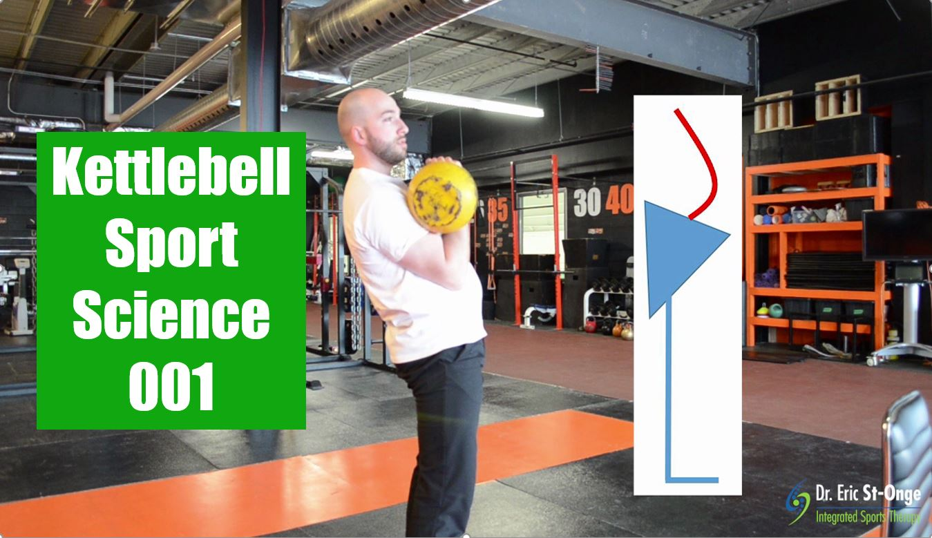 Low Back and Hip Extension in the Kettlebell Sport Rack Position – 001 – Kettlebell Sport Science